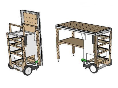 Create Your Own Mobile Workbench